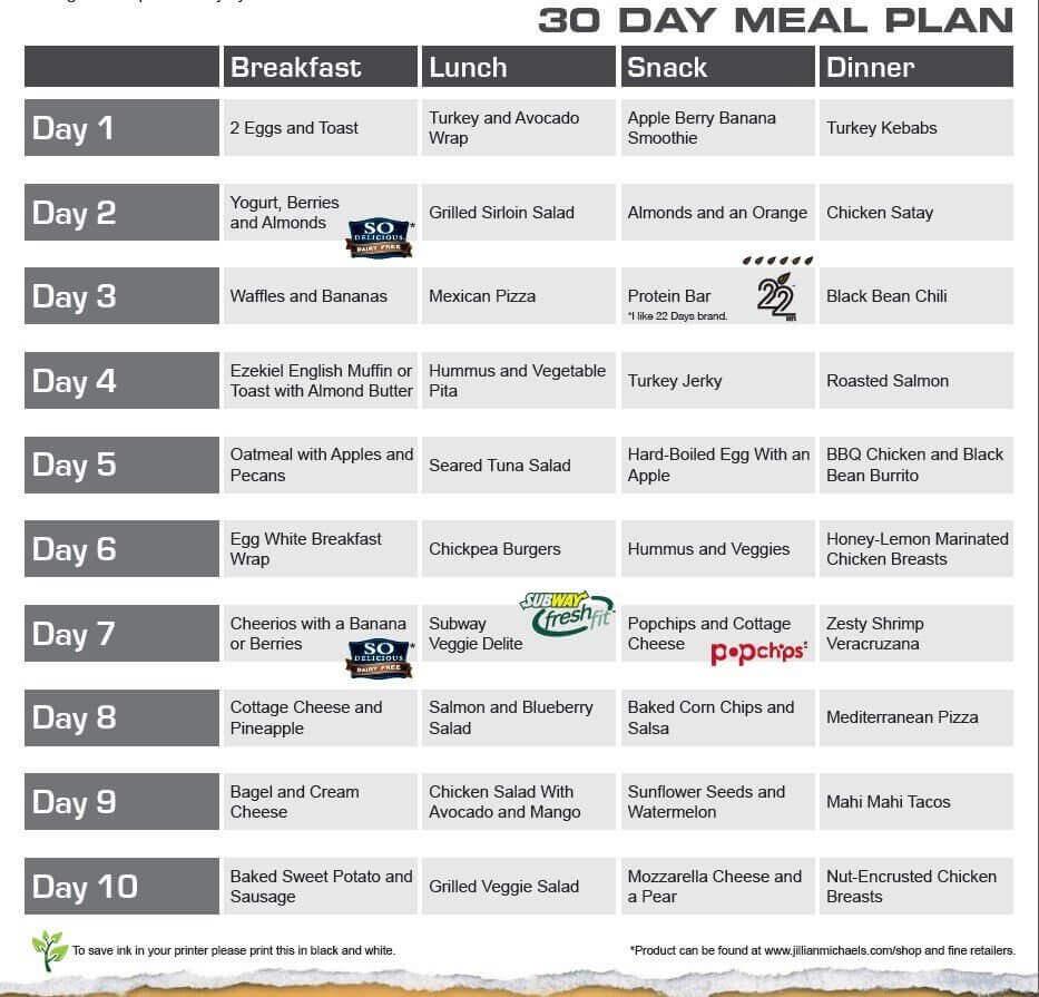 Jillian Micheals Egzersiz ve Beslenme Programı
