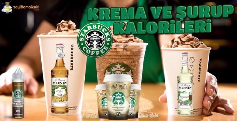 Starbucks Kahve ve Krema Kalorileri